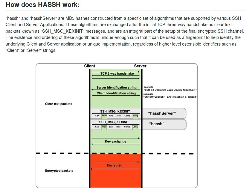 MISP Project (@MISPProject@mastodon opencloud lu) - OpenCloud